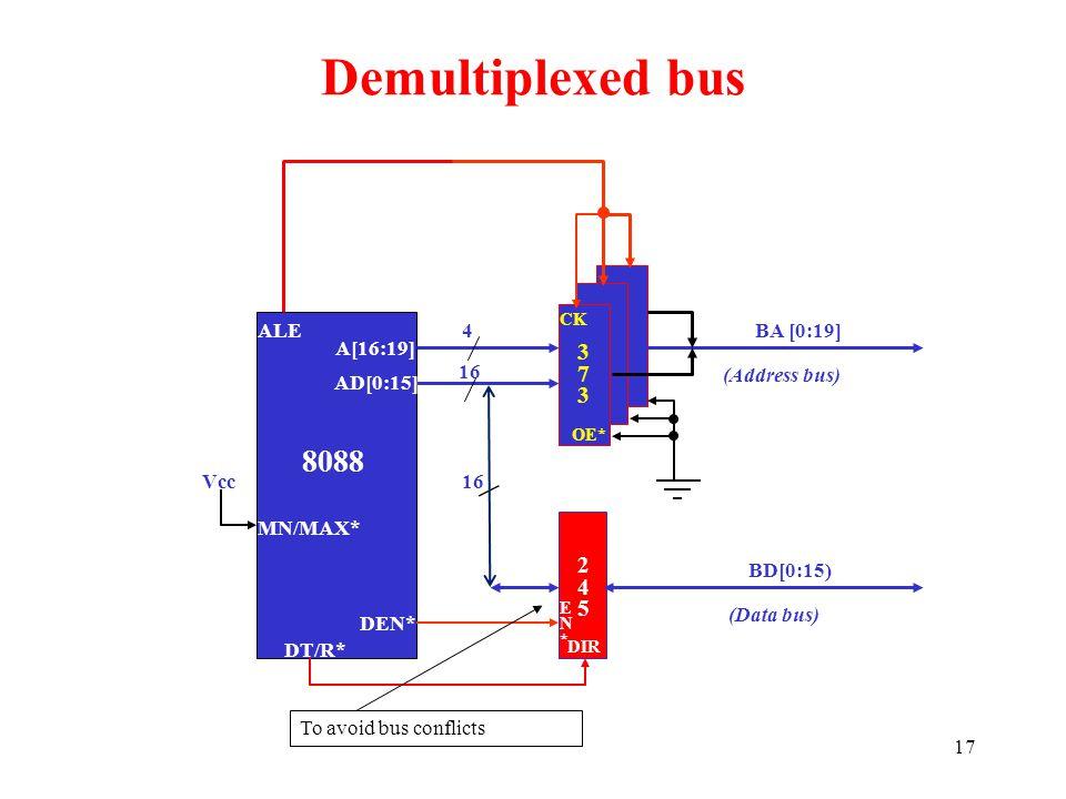 Demultiplexed bus 8088 7 3 3 7 2 4 5 ALE 4 BA [0:19] A[16:19] 16